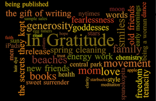 Letters Of Gratitude Improving Happiness Through Expressve Writing