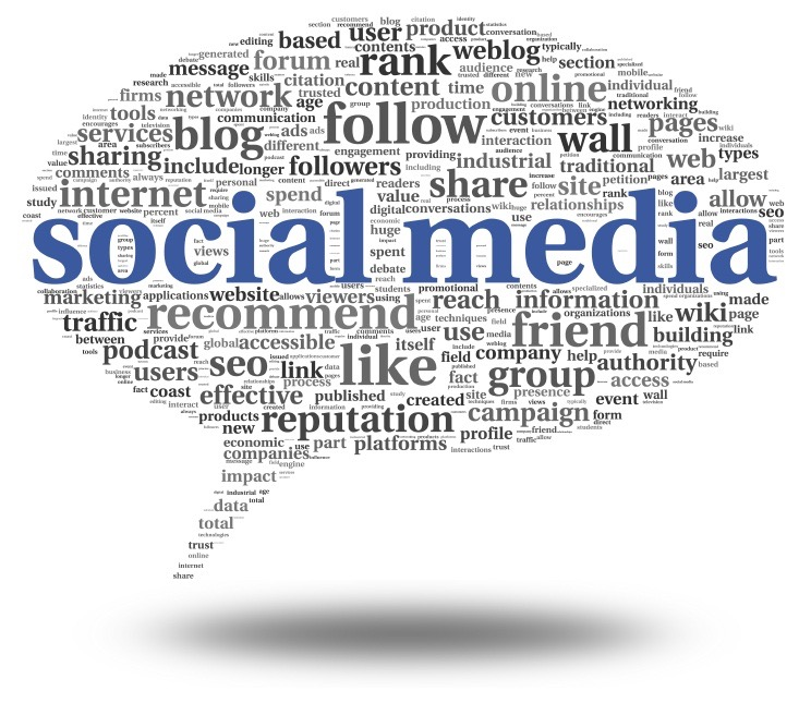Social media in word tag cloud
