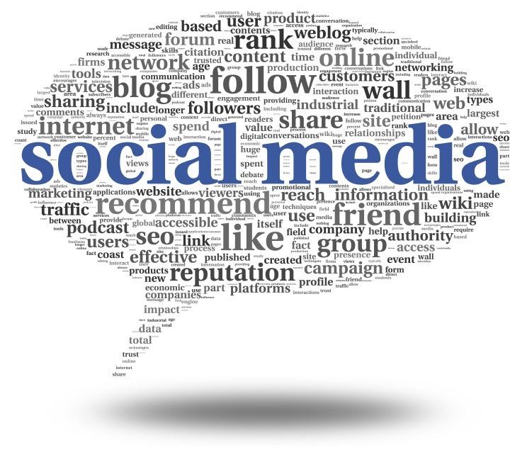 Social media in word tag cloud